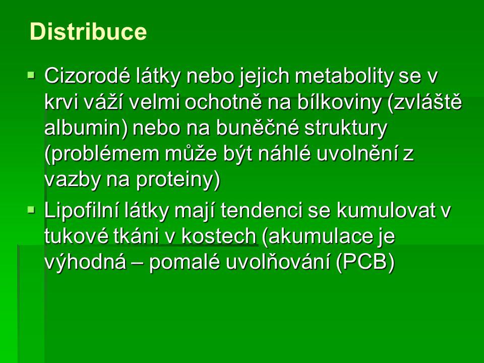 Distribuce  Cizorodé látky nebo jejich metabolity se v krvi váží velmi ochotně na bílkoviny (zvláště albumin) nebo na buněčné struktury (problémem mů