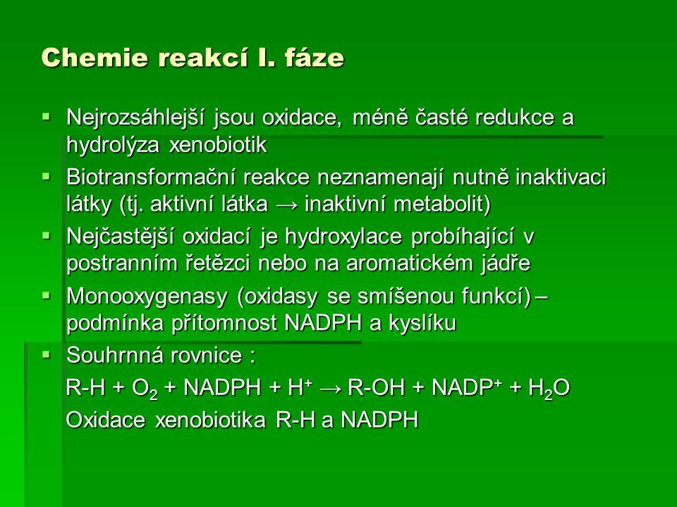 Chemie reakcí I. fáze  Nejrozsáhlejší jsou oxidace, méně časté redukce a hydrolýza xenobiotik  Biotransformační reakce neznamenají nutně inaktivaci