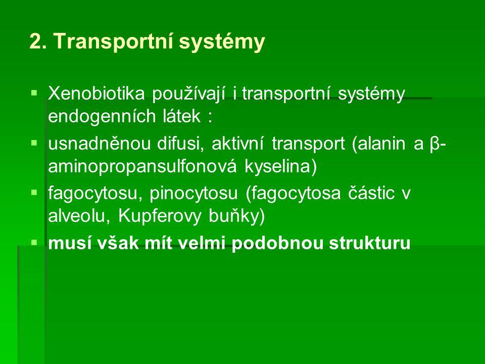 2. Transportní systémy  Xenobiotika používají i transportní systémy endogenních látek :  usnadněnou difusi, aktivní transport (alanin a β- aminoprop