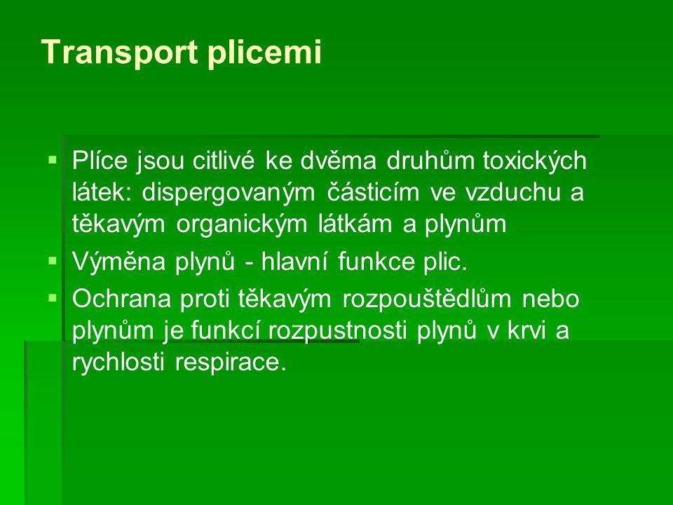 Transport plicemi  Plíce jsou citlivé ke dvěma druhům toxických látek: dispergovaným částicím ve vzduchu a těkavým organickým látkám a plynům  Výměn