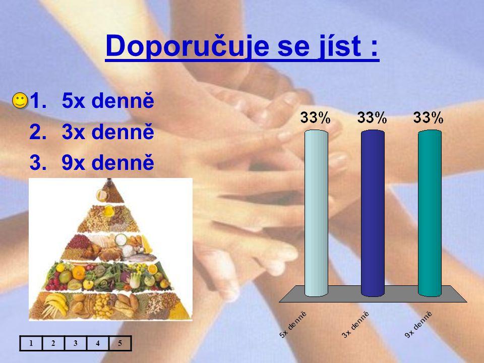 Doporučuje se jíst : 1.5x denně 2.3x denně 3.9x denně 12345