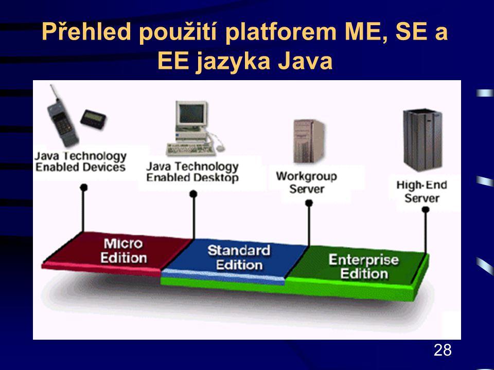 28 Přehled použití platforem ME, SE a EE jazyka Java