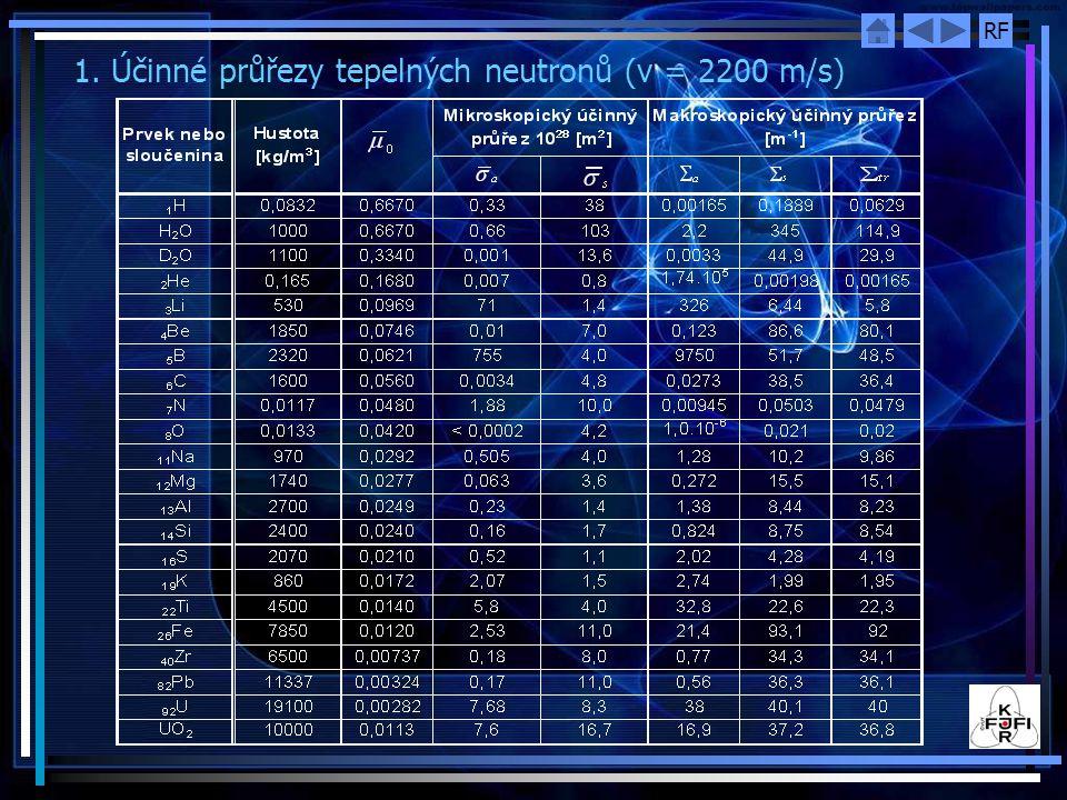RF 1. Účinné průřezy tepelných neutronů (v = 2200 m/s)