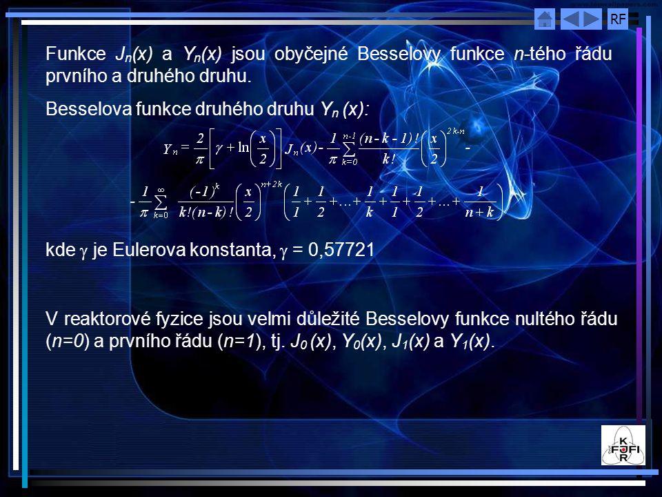 RF Funkce J n (x) a Y n (x) jsou obyčejné Besselovy funkce n-tého řádu prvního a druhého druhu.