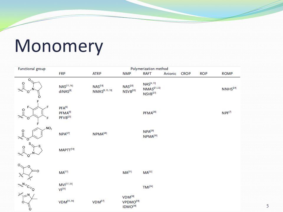 Monomery 5
