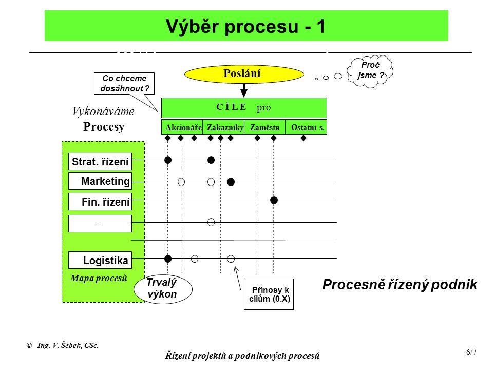 © Ing.V. Šebek, CSc. Řízení projektů a podnikových procesů 7/7 Výběr procesu - 2 Strat.