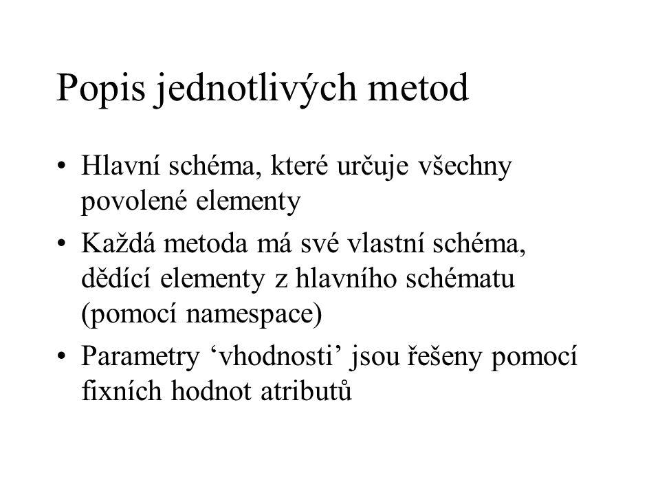 Popis jednotlivých metod Hlavní schéma, které určuje všechny povolené elementy Každá metoda má své vlastní schéma, dědící elementy z hlavního schématu
