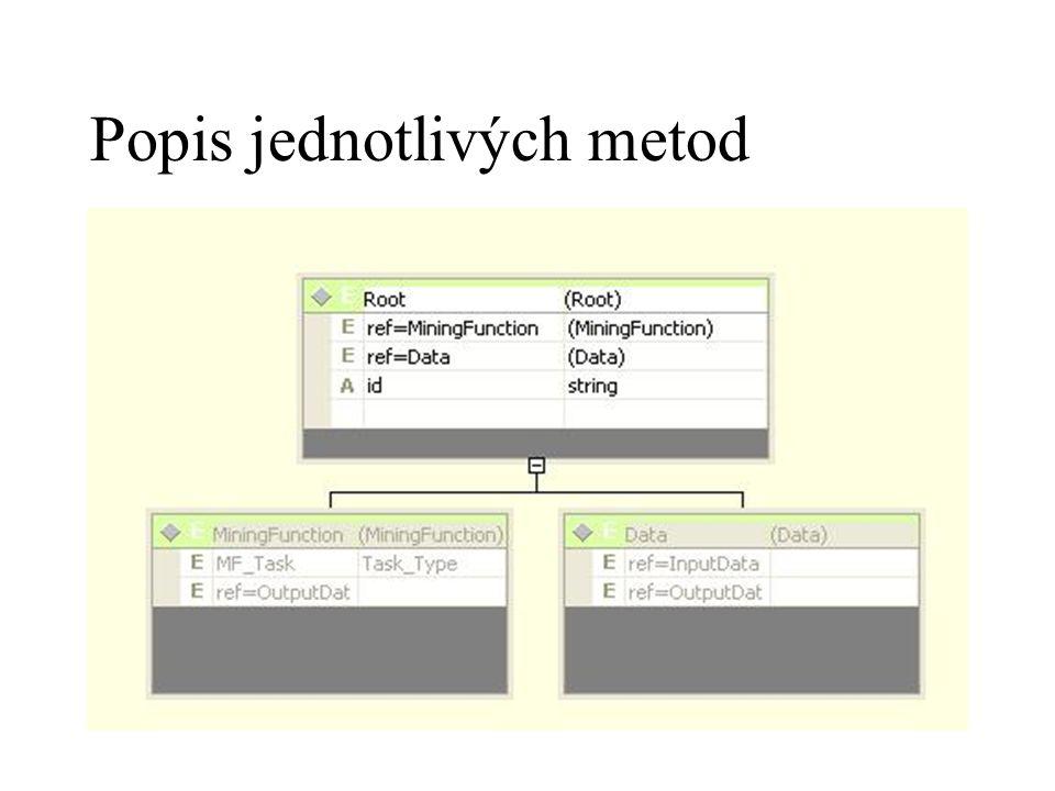 Popis jednotlivých metod