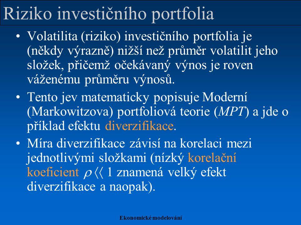 Ekonomické modelování Riziko investičního portfolia Volatilita (riziko) investičního portfolia je (někdy výrazně) nižší než průměr volatilit jeho složek, přičemž očekávaný výnos je roven váženému průměru výnosů.