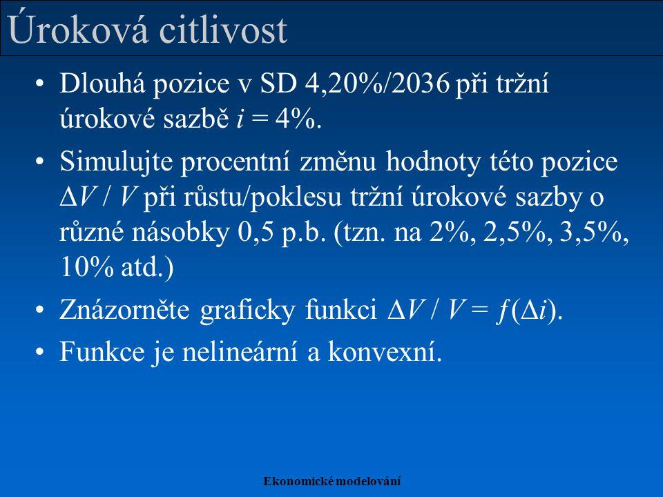 Ekonomické modelování Úroková citlivost Dlouhá pozice v SD 4,20%/2036 při tržní úrokové sazbě i = 4%.