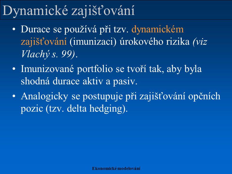 Ekonomické modelování Dynamické zajišťování Durace se používá při tzv.