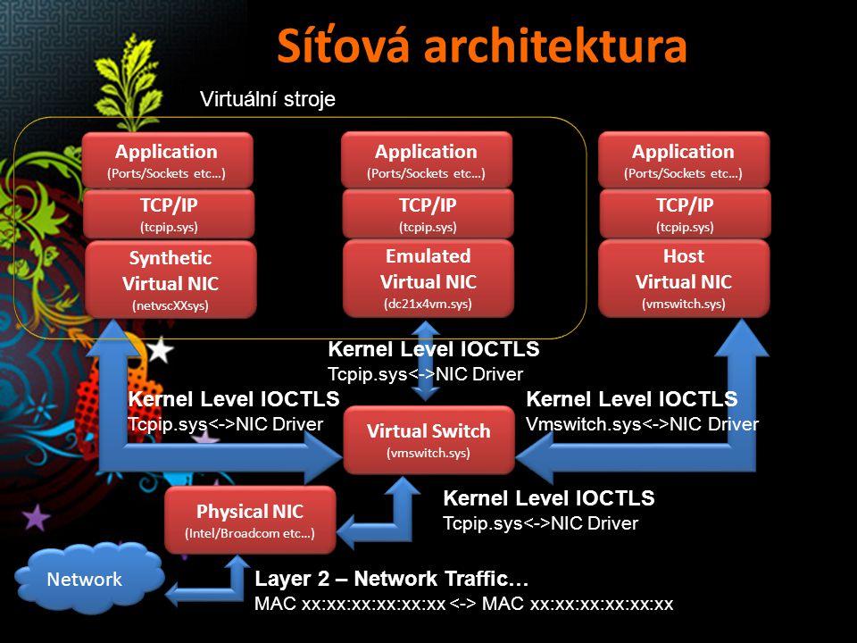 Síťová architektura Network Physical NIC (Intel/Broadcom etc…) Physical NIC (Intel/Broadcom etc…) Layer 2 – Network Traffic… MAC xx:xx:xx:xx:xx:xx Vir