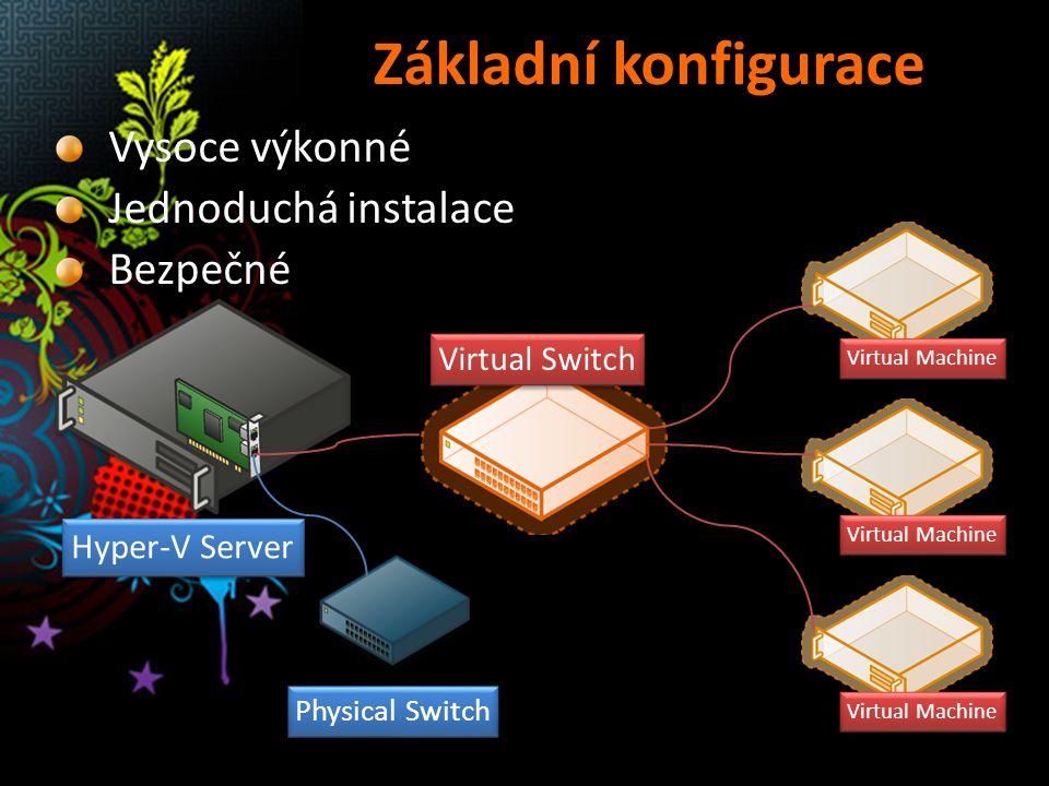 Základní konfigurace Virtual Switch Physical Switch Hyper-V Server Virtual Machine Vysoce výkonné Jednoduchá instalace Bezpečné