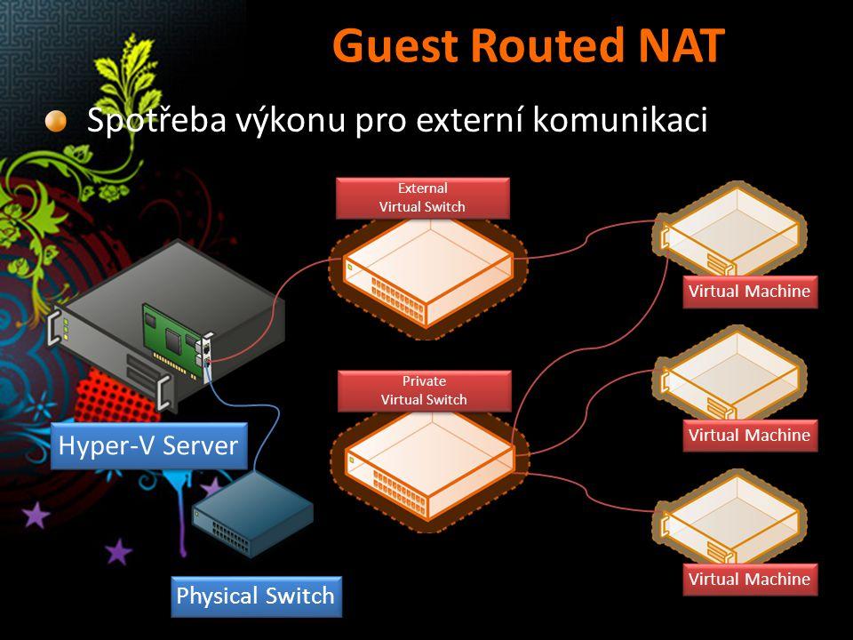 Guest Routed NAT External Virtual Switch Physical Switch Hyper-V Server Virtual Machine Spotřeba výkonu pro externí komunikaci Private Virtual Switch