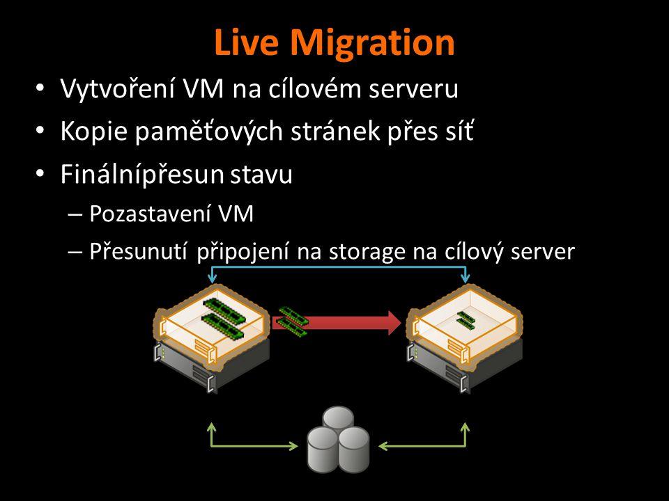 Live Migration Vytvoření VM na cílovém serveru Kopie paměťových stránek přes síť Finálnípřesun stavu – Pozastavení VM – Přesunutí připojení na storage