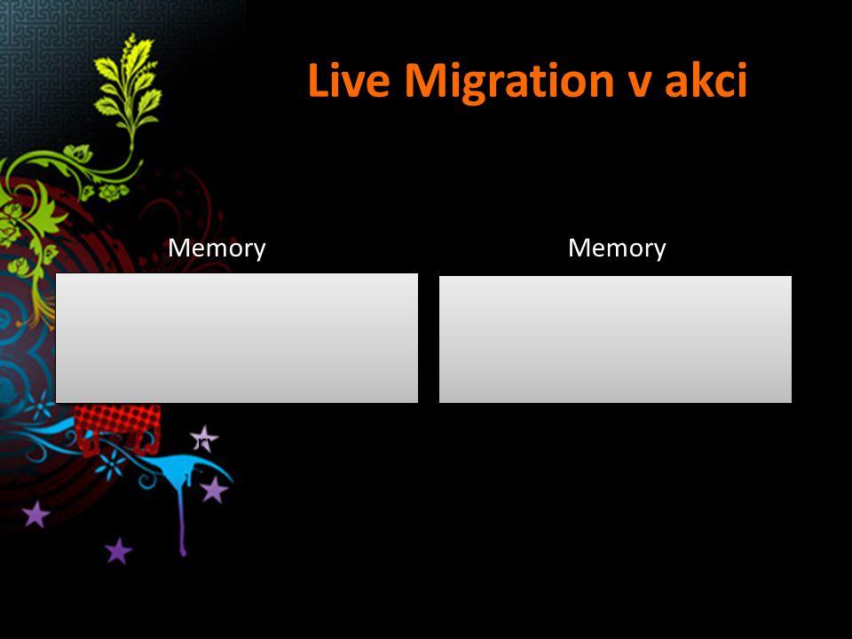 Live Migration v akci ConfigurationConfiguration Memory ConfigurationConfigurationStateStateStateState Memory