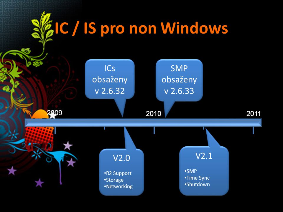 IC / IS pro non Windows V2.1 SMP Time Sync Shutdown V2.1 SMP Time Sync Shutdown V2.0 R2 Support Storage Networking V2.0 R2 Support Storage Networking