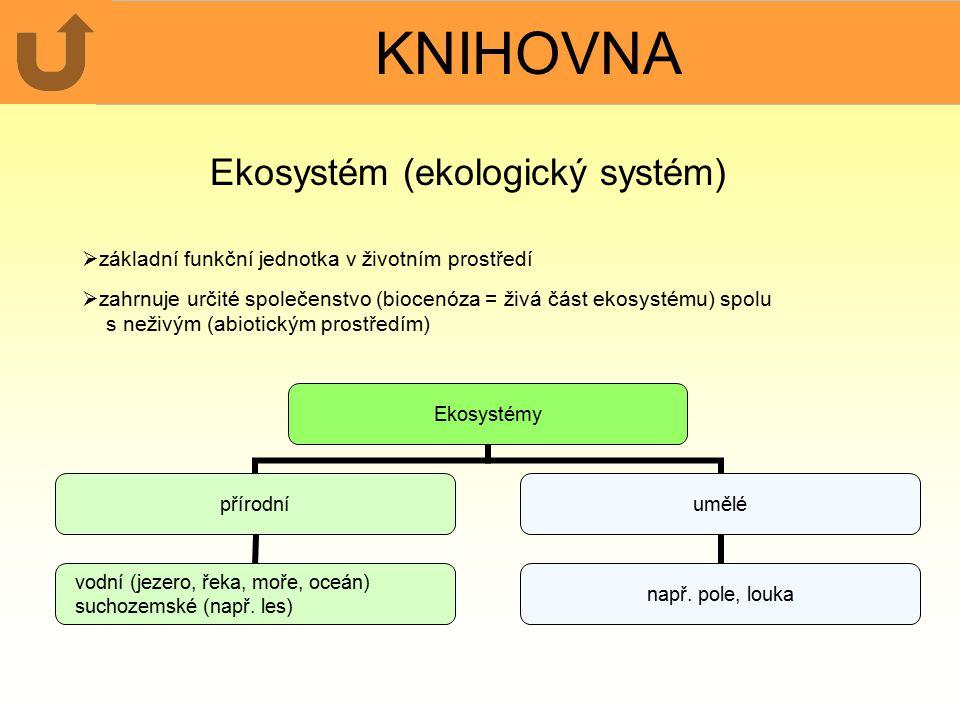 KNIHOVNA Ekosystém (ekologický systém)  základní funkční jednotka v životním prostředí  zahrnuje určité společenstvo (biocenóza = živá část ekosysté
