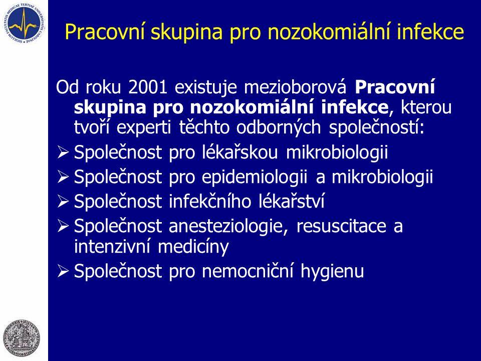 Pracovní skupina pro nozokomiální infekce Od roku 2001 existuje mezioborová Pracovní skupina pro nozokomiální infekce, kterou tvoří experti těchto odb