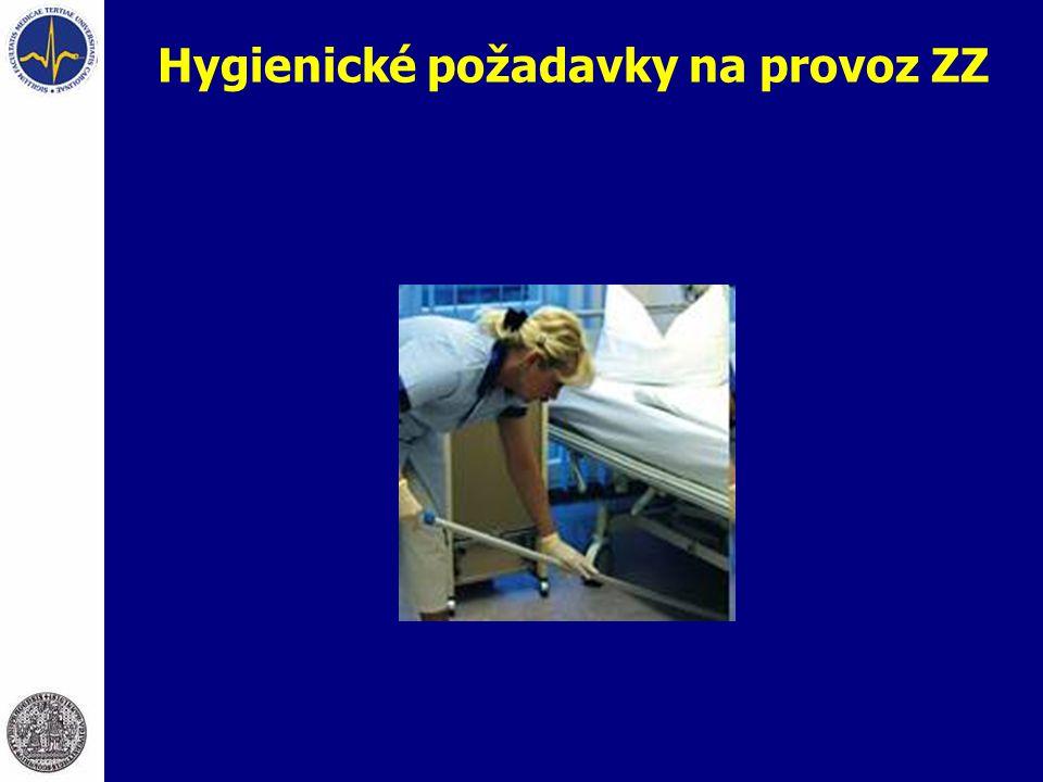 Hygienické požadavky na provoz ZZ