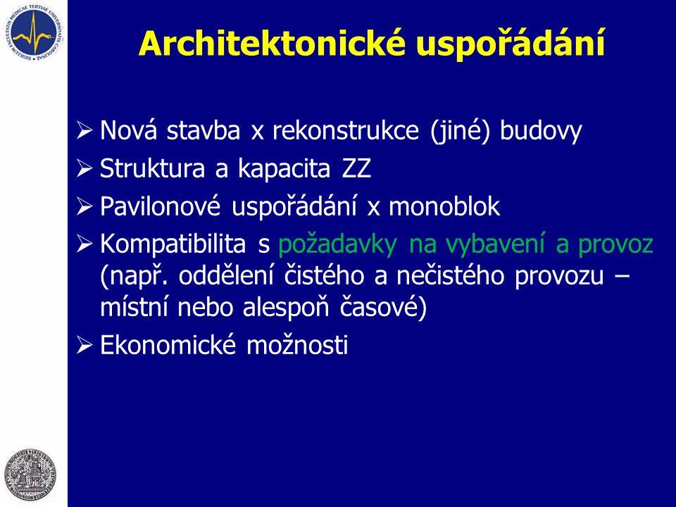 Architektonické uspořádání  Nová stavba x rekonstrukce (jiné) budovy  Struktura a kapacita ZZ  Pavilonové uspořádání x monoblok  Kompatibilita s p