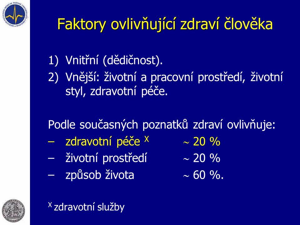 Faktory ovlivňující zdraví Faktory ovlivňující zdraví člověka 1)Vnitřní (dědičnost). 2)Vnější: životní a pracovní prostředí, životní styl, zdravotní p