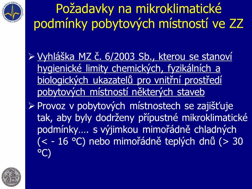 Požadavky na mikroklimatické podmínky pobytových místností ve ZZ  Vyhláška MZ č. 6/2003 Sb., kterou se stanoví hygienické limity chemických, fyzikáln