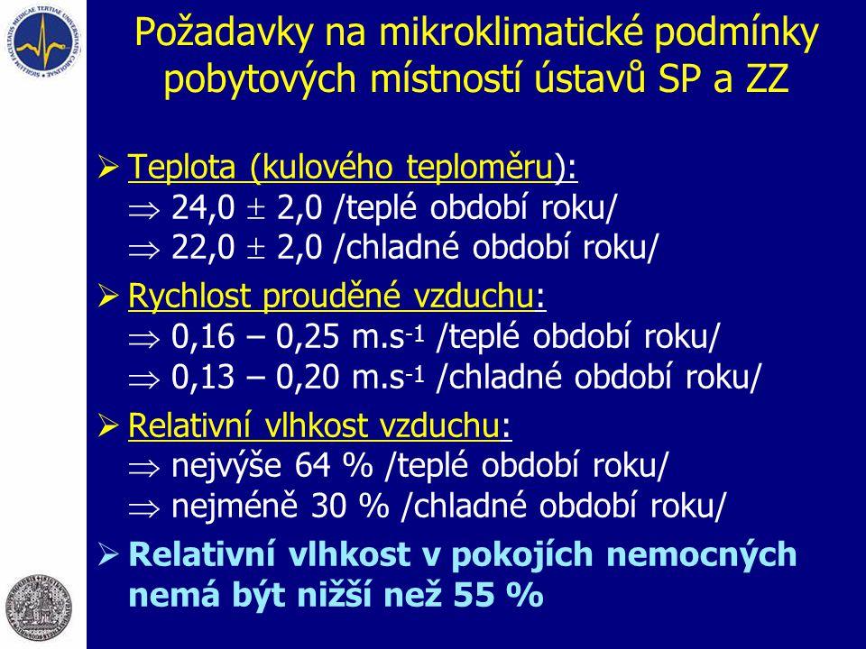 Požadavky na mikroklimatické podmínky pobytových místností ústavů SP a ZZ  Teplota (kulového teploměru):  24,0  2,0 /teplé období roku/  22,0  2,