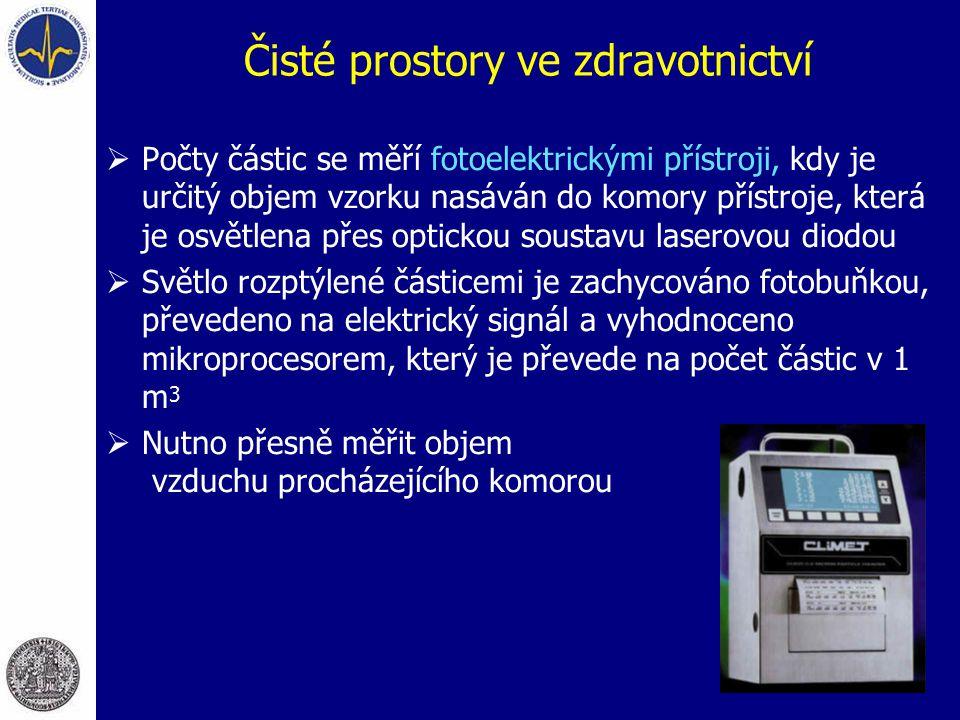 Čisté prostory ve zdravotnictví  Počty částic se měří fotoelektrickými přístroji, kdy je určitý objem vzorku nasáván do komory přístroje, která je os