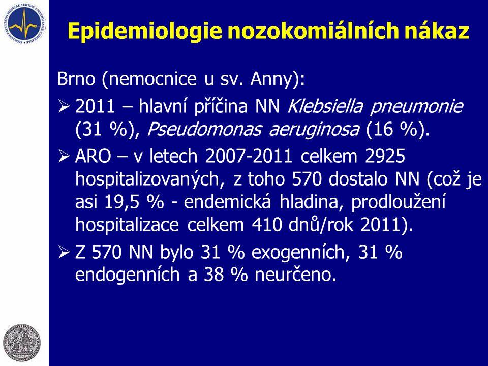 Epidemiologie nozokomiálních nákaz Brno (nemocnice u sv. Anny):  2011 – hlavní příčina NN Klebsiella pneumonie (31 %), Pseudomonas aeruginosa (16 %).
