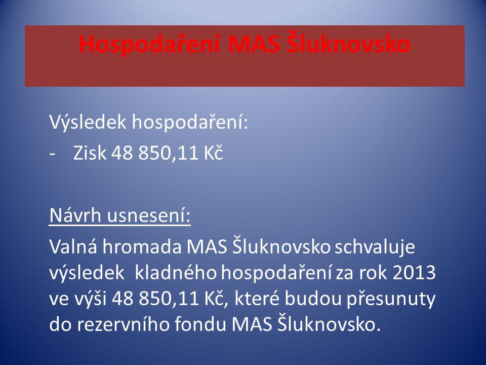 Hospodaření MAS Šluknovsko Výsledek hospodaření: -Zisk 48 850,11 Kč Návrh usnesení: Valná hromada MAS Šluknovsko schvaluje výsledek kladného hospodaře