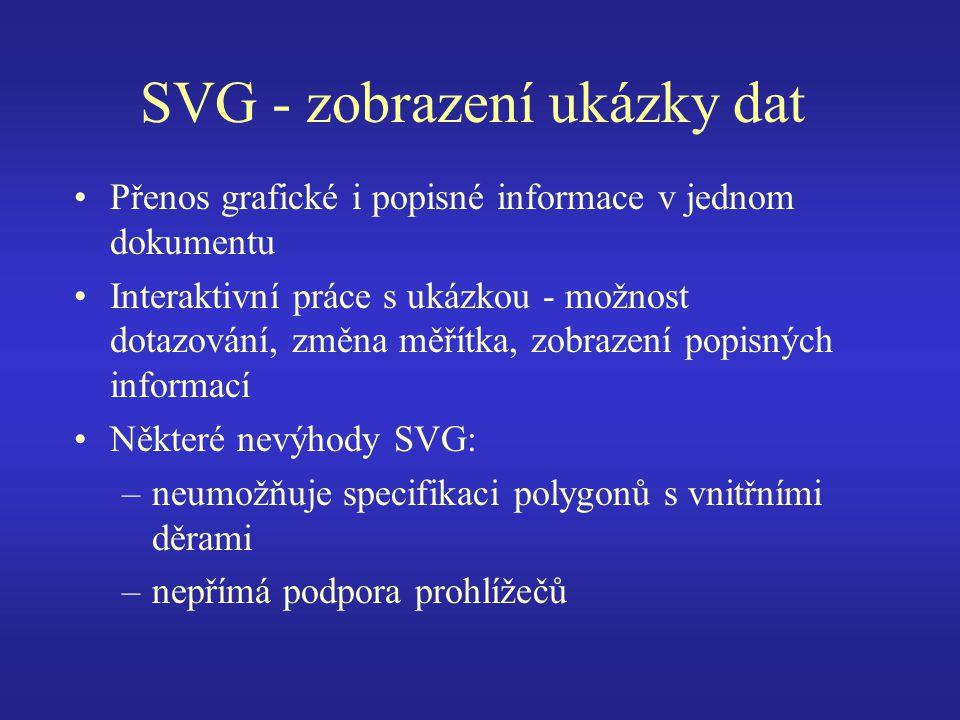 SVG - zobrazení ukázky dat Přenos grafické i popisné informace v jednom dokumentu Interaktivní práce s ukázkou - možnost dotazování, změna měřítka, zobrazení popisných informací Některé nevýhody SVG: –neumožňuje specifikaci polygonů s vnitřními děrami –nepřímá podpora prohlížečů