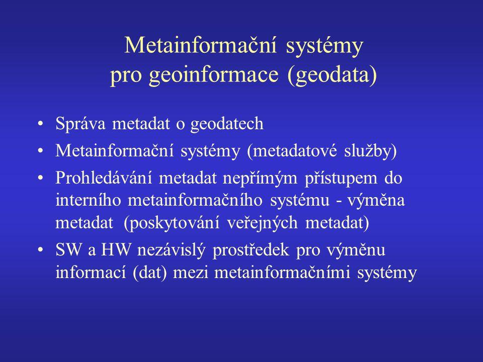 Metainformační systémy pro geoinformace (geodata) Správa metadat o geodatech Metainformační systémy (metadatové služby) Prohledávání metadat nepřímým přístupem do interního metainformačního systému - výměna metadat (poskytování veřejných metadat) SW a HW nezávislý prostředek pro výměnu informací (dat) mezi metainformačními systémy