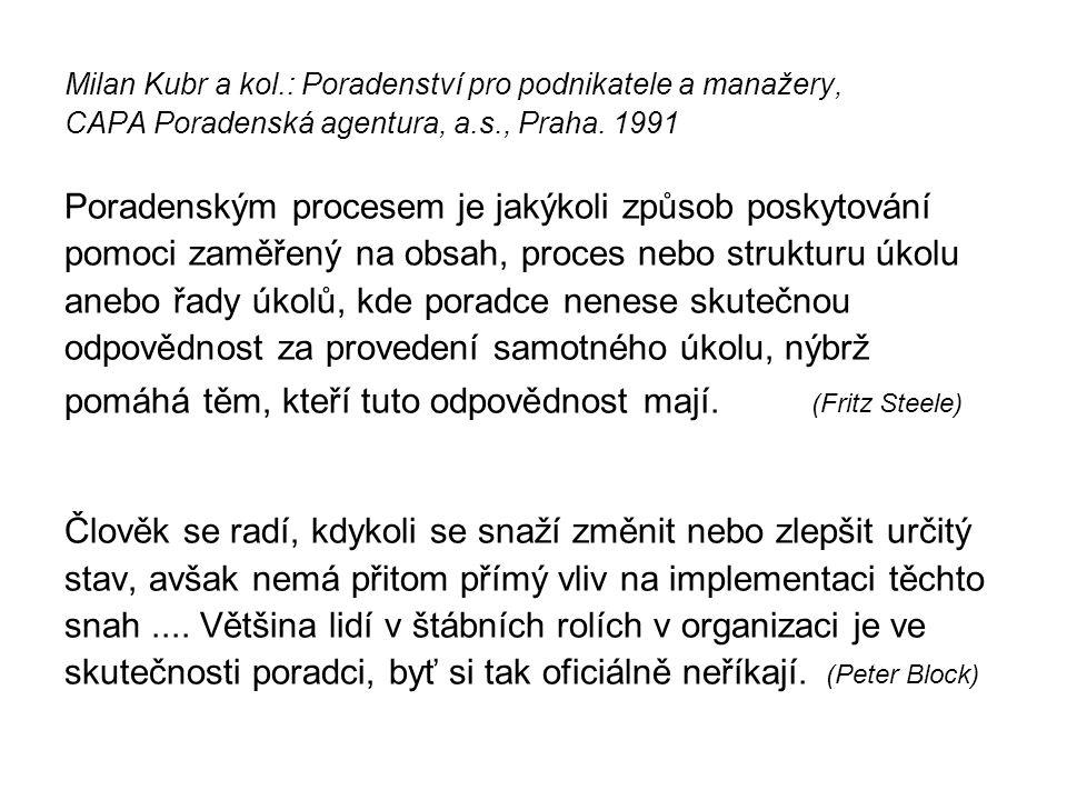 Zaměření na zákazníka (čl.