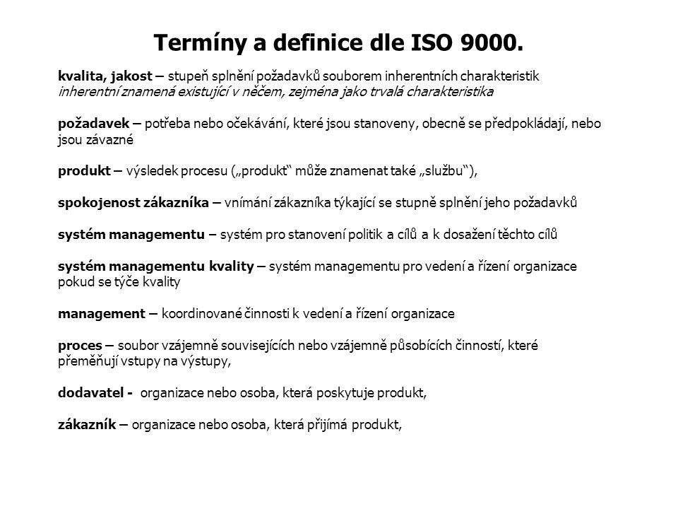 Osm zásad managementu kvality 1.Zaměření na zákazníka 2.