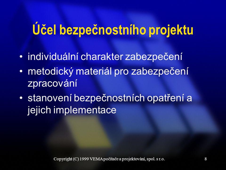 Copyright (C) 1999 VEMA počítače a projektování, spol. s r.o.19 Rozšíření seznamu uživatelů