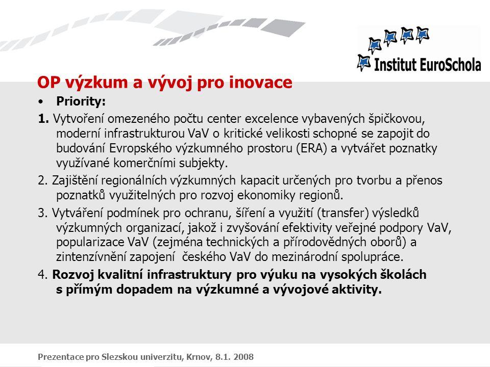 Prezentace pro Slezskou univerzitu, Krnov, 8.1. 2008 OP výzkum a vývoj pro inovace Priority: 1.