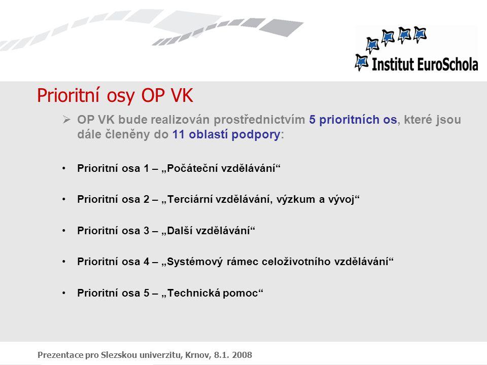 Prezentace pro Slezskou univerzitu, Krnov, 8.1. 2008 Prioritní osy OP VK  OP VK bude realizován prostřednictvím 5 prioritních os, které jsou dále čle