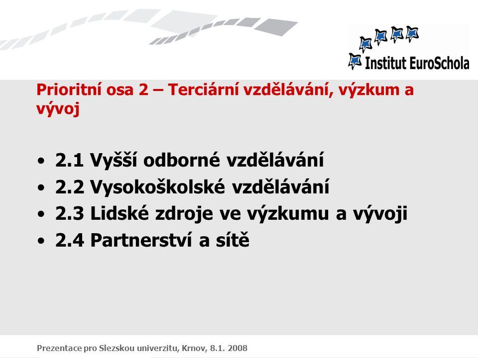 Prezentace pro Slezskou univerzitu, Krnov, 8.1. 2008 Prioritní osa 2 – Terciární vzdělávání, výzkum a vývoj 2.1 Vyšší odborné vzdělávání 2.2 Vysokoško
