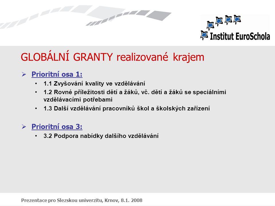 Prezentace pro Slezskou univerzitu, Krnov, 8.1. 2008 GLOBÁLNÍ GRANTY realizované krajem  Prioritní osa 1: 1.1 Zvyšování kvality ve vzdělávání 1.2 Rov
