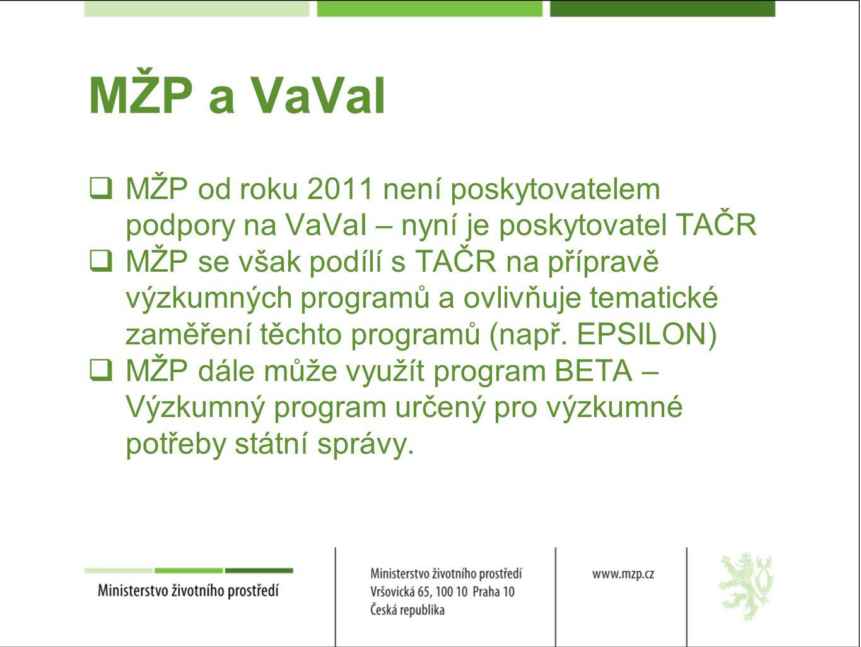 MŽP a VaVaI  MŽP od roku 2011 není poskytovatelem podpory na VaVaI – nyní je poskytovatel TAČR  MŽP se však podílí s TAČR na přípravě výzkumných programů a ovlivňuje tematické zaměření těchto programů (např.