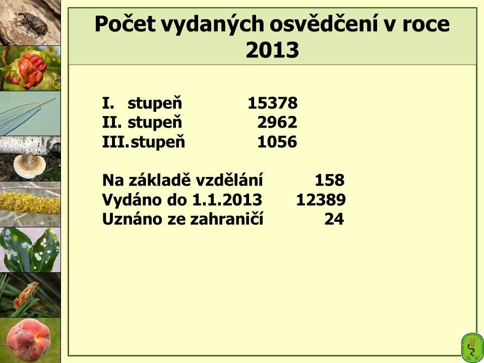 Počet vydaných osvědčení v roce 2013 I. stupeň15378 II. stupeň 2962 III.stupeň 1056 Na základě vzdělání 158 Vydáno do 1.1.201312389 Uznáno ze zahranič