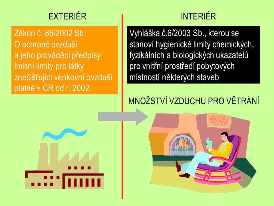 Zákon č. 86/2002 Sb. O ochraně ovzduší a jeho prováděcí předpisy Imisní limity pro látky znečišťující venkovní ovzduší platné v ČR od r. 2002 Vyhláška