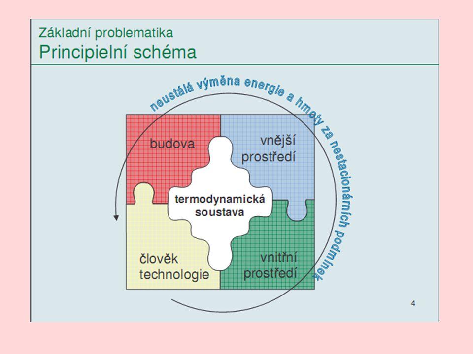 V prostorech zařízení pro vzdělávání musí na 1 žáka připadnout v učebnách nejméně 1,65 m 2, v odborných pracovnách, laboratořích a počítačových učebnách, v jazykových učebnách nejméně 2 m 2.