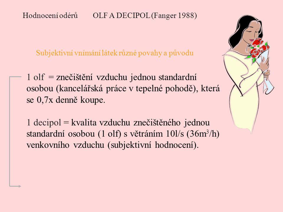 Hodnocení odérů OLF A DECIPOL (Fanger 1988) 1 olf = znečištění vzduchu jednou standardní osobou (kancelářská práce v tepelné pohodě), která se 0,7x de