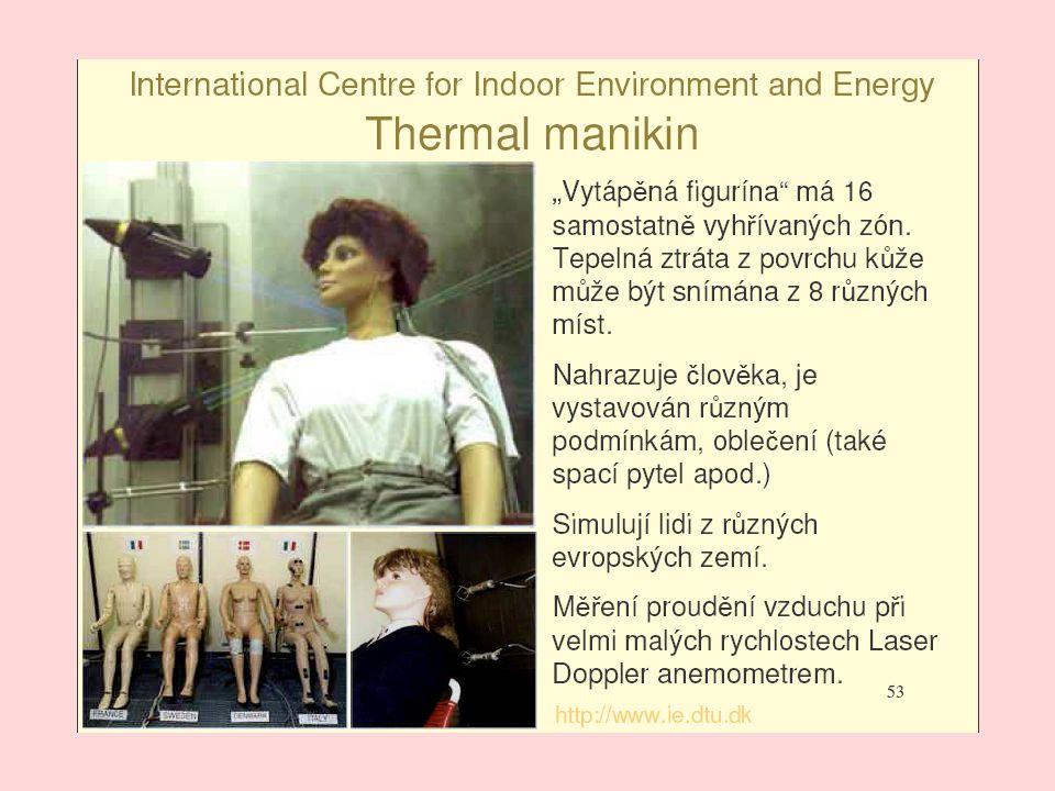 9 Vstupní veličiny subjektu Hmotnost m, výška h → povrch těla A DU (m 2 ) energetický výdej M (W/m 2 ) vnější práce W (W/m 2 ) tepelná izolace oděvu I clo (m 2 K/W) difúzní odpor oděvu R t (m 2 Pa/W) maximální intenzita pocení E max (W/m 2 Pa) Vstupní veličiny prostředí teplota vzduchu t a (°C) vlhkost vzduchu - parciální tlak vodní páry p (Pa) teplota stěn (radiační teplota) t r (°C) rychlost proudění vzduchu v a (m/s)