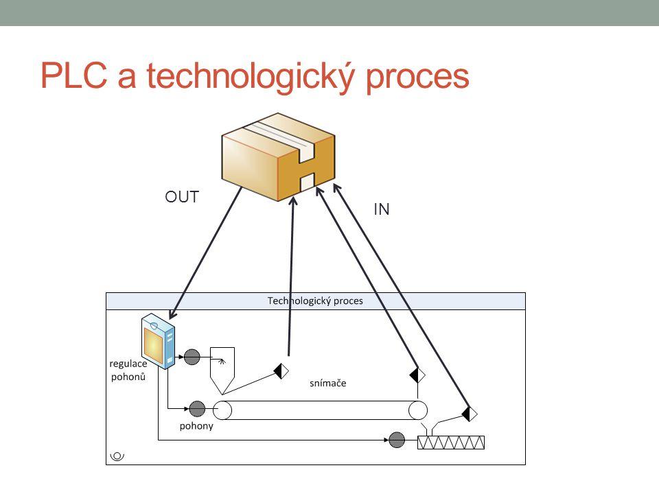 PLC a technologický proces IN OUT