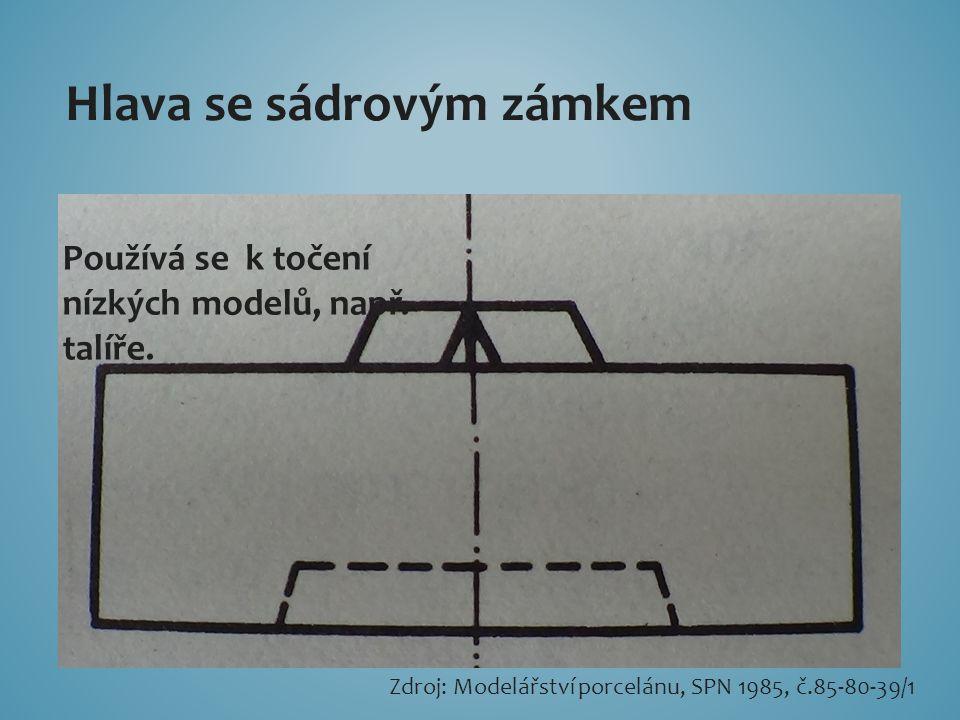 Hlava se sádrovým zámkem Používá se k točení nízkých modelů, např. talíře. Zdroj: Modelářství porcelánu, SPN 1985, č.85-80-39/1
