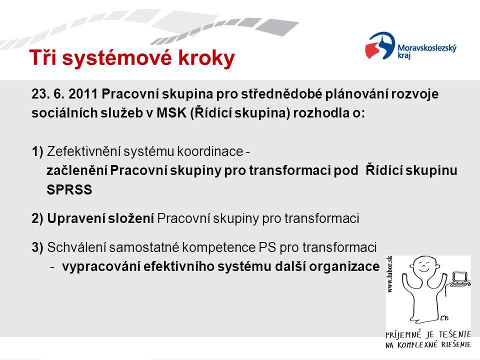 Tři systémové kroky 23. 6. 2011 Pracovní skupina pro střednědobé plánování rozvoje sociálních služeb v MSK (Řídící skupina) rozhodla o: 1) Zefektivněn