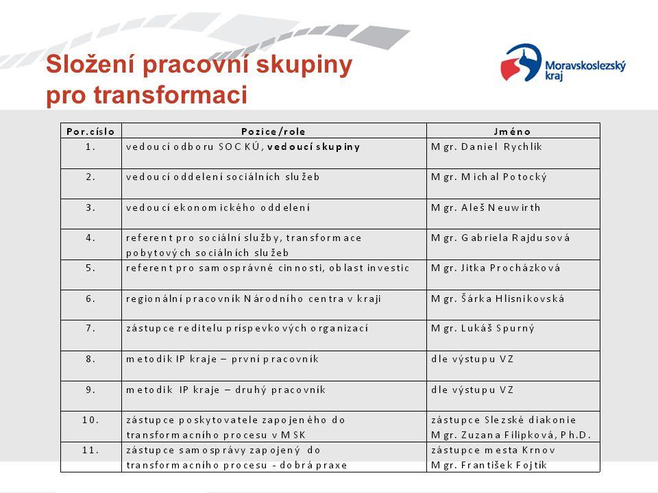 Složení pracovní skupiny pro transformaci